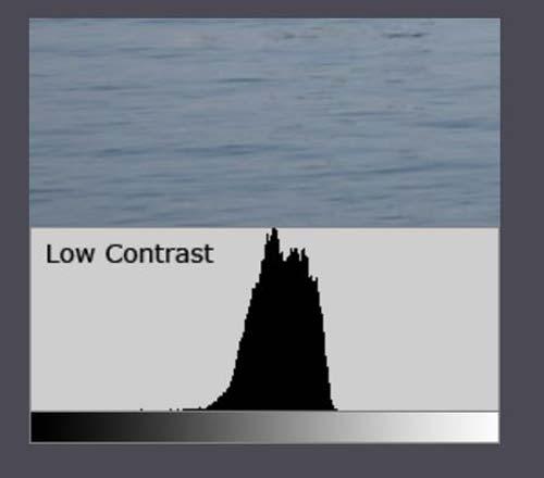 היסטוגרמה-של-צילום-עם-ניגוד-נמוך